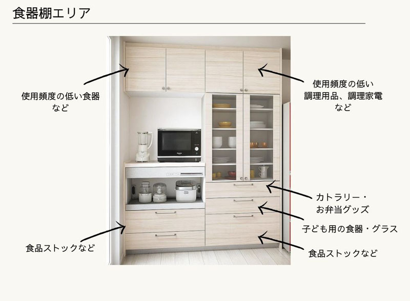 食器棚エリアの考え方の画像