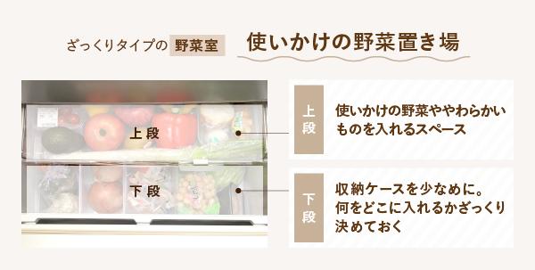 冷蔵庫の野菜室収納-「ざっくり」タイプのイメージ画像