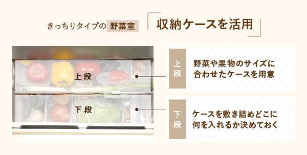 冷蔵庫の野菜室収納-「きっちり」タイプのイメージ画像